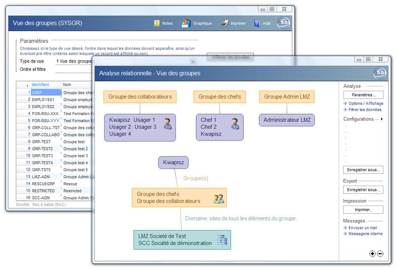 sai-erp-logiciel-informatique-utilitaires-securite-utilisateurs-profils-rh-planning-finance-budget-salaire